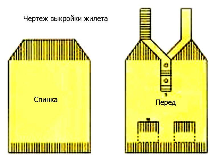 Схемы узоры вязаные спицами