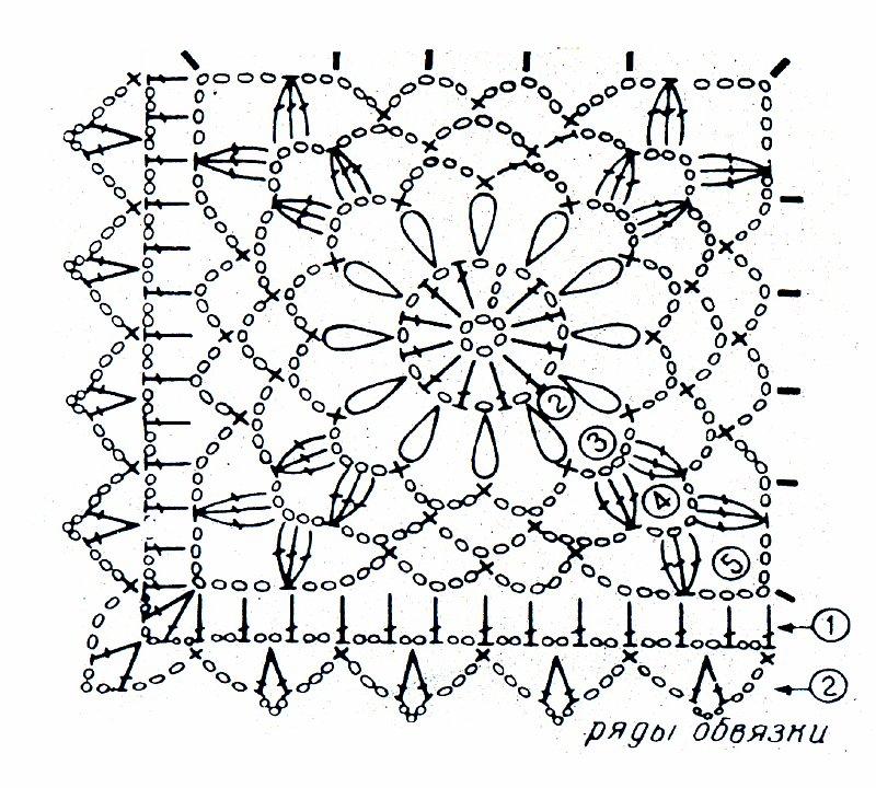 Вяжем шаль крючком «из цветов»