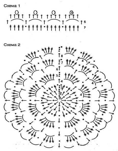 схемы вязания берета крючком