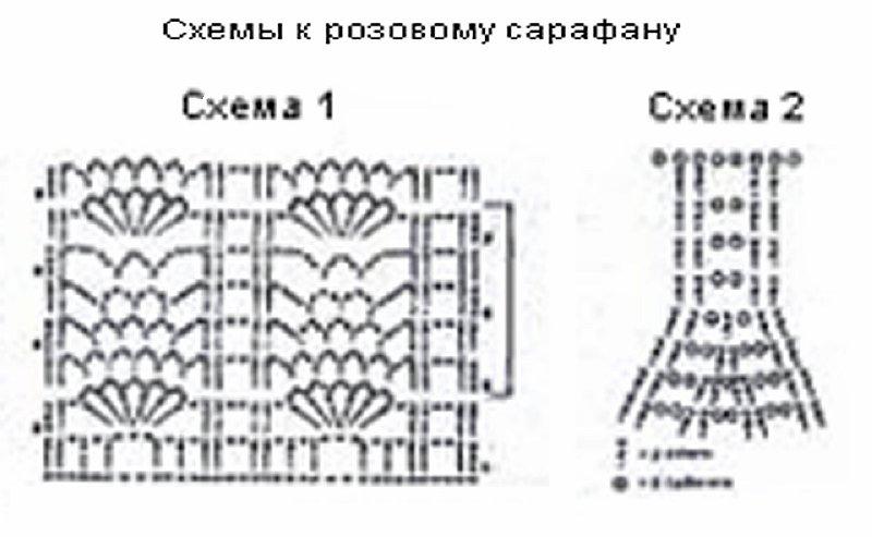 Схемы картин вышивка бисером
